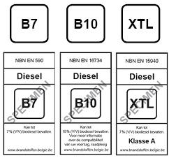macaron etiquette diesel nl