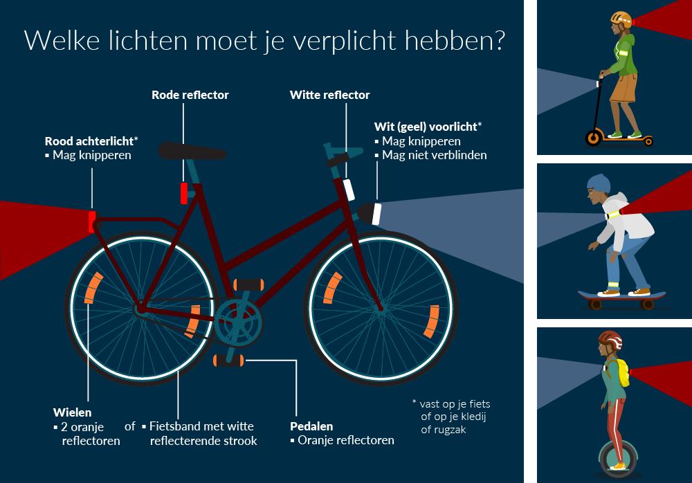 Verplichte fietsverlichting