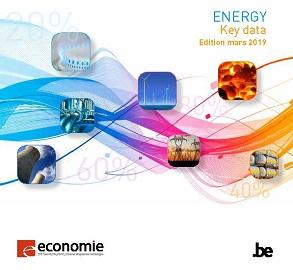Energy key data