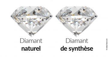 Diamant naturel - Diamant de synthèse